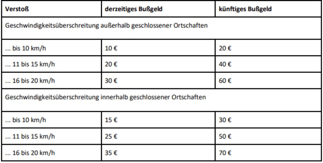 © Verlag für Rechtsjournalismus