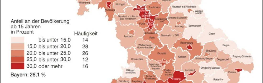 © Bayerisches Landesamt für Statistik und Datenverarbeitung