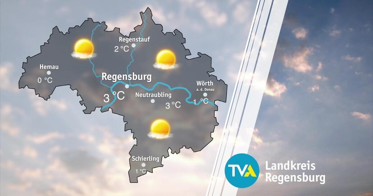 Das Wetter Für Montag